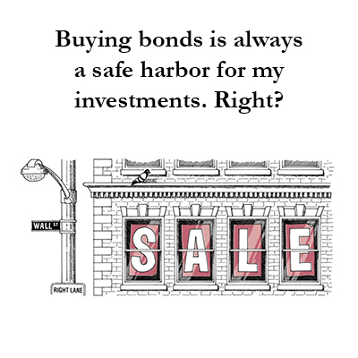 Certain characteristics provide a better chance for success when investing over the long term. Looking for advice buying bonds? McRae Capital Management offers our insight.